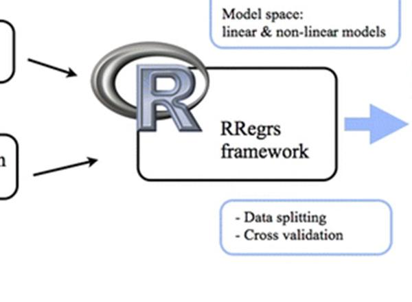 RRegrs: an R package for computer-aided model selection with multiple regression models